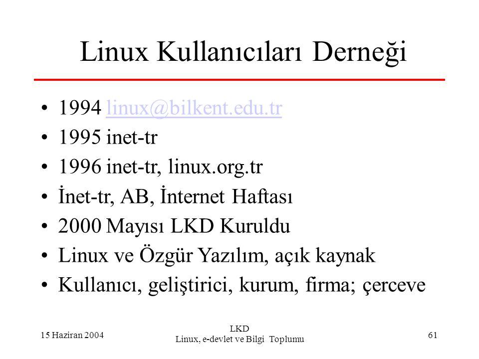 15 Haziran 2004 LKD Linux, e-devlet ve Bilgi Toplumu 61 Linux Kullanıcıları Derneği 1994 linux@bilkent.edu.trlinux@bilkent.edu.tr 1995 inet-tr 1996 inet-tr, linux.org.tr İnet-tr, AB, İnternet Haftası 2000 Mayısı LKD Kuruldu Linux ve Özgür Yazılım, açık kaynak Kullanıcı, geliştirici, kurum, firma; çerceve