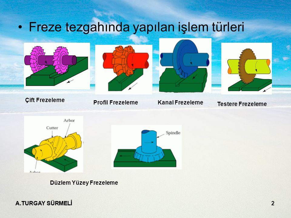 A.TURGAY SÜRMELİ 2 Freze tezgahında yapılan işlem türleri Düzlem Yüzey Frezeleme Profil FrezelemeKanal Frezeleme Testere Frezeleme Çift Frezeleme