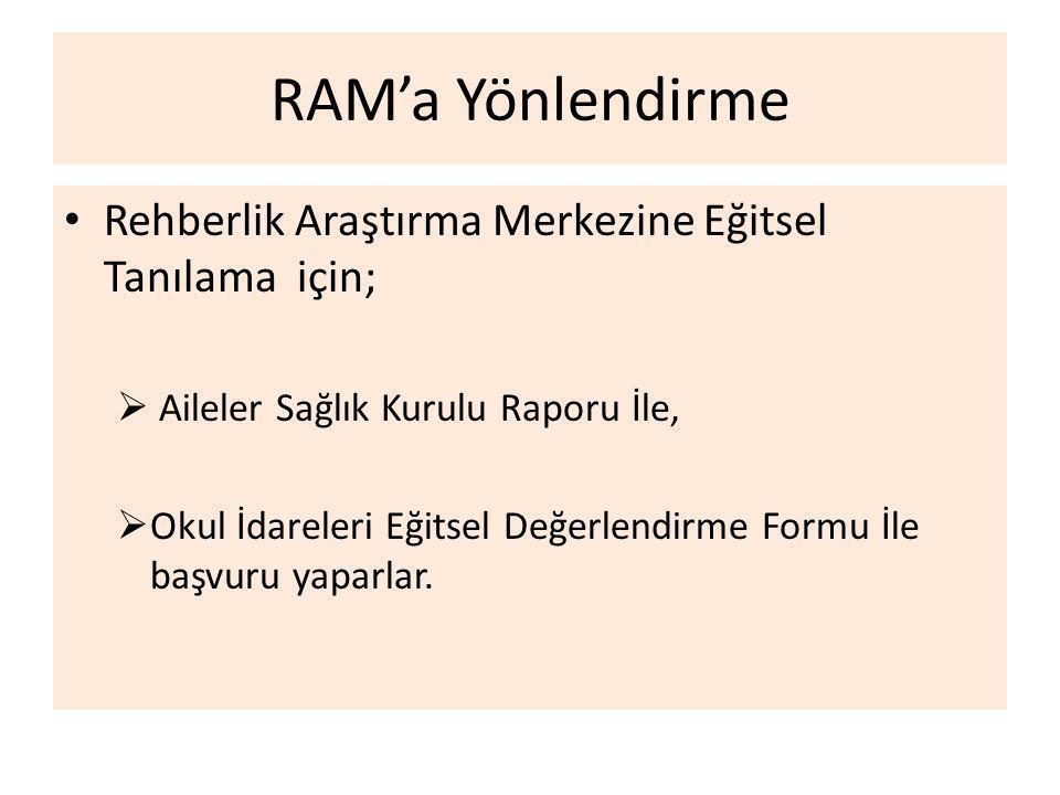 RAM'a Yönlendirme Rehberlik Araştırma Merkezine Eğitsel Tanılama için;  Aileler Sağlık Kurulu Raporu İle,  Okul İdareleri Eğitsel Değerlendirme Form