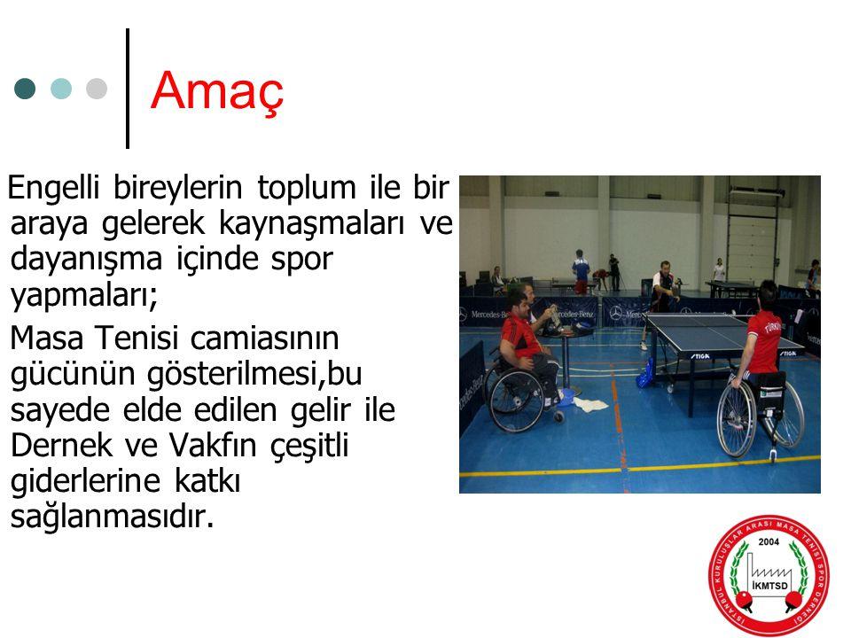 Amaç Engelli bireylerin toplum ile bir araya gelerek kaynaşmaları ve dayanışma içinde spor yapmaları; Masa Tenisi camiasının gücünün gösterilmesi,bu s