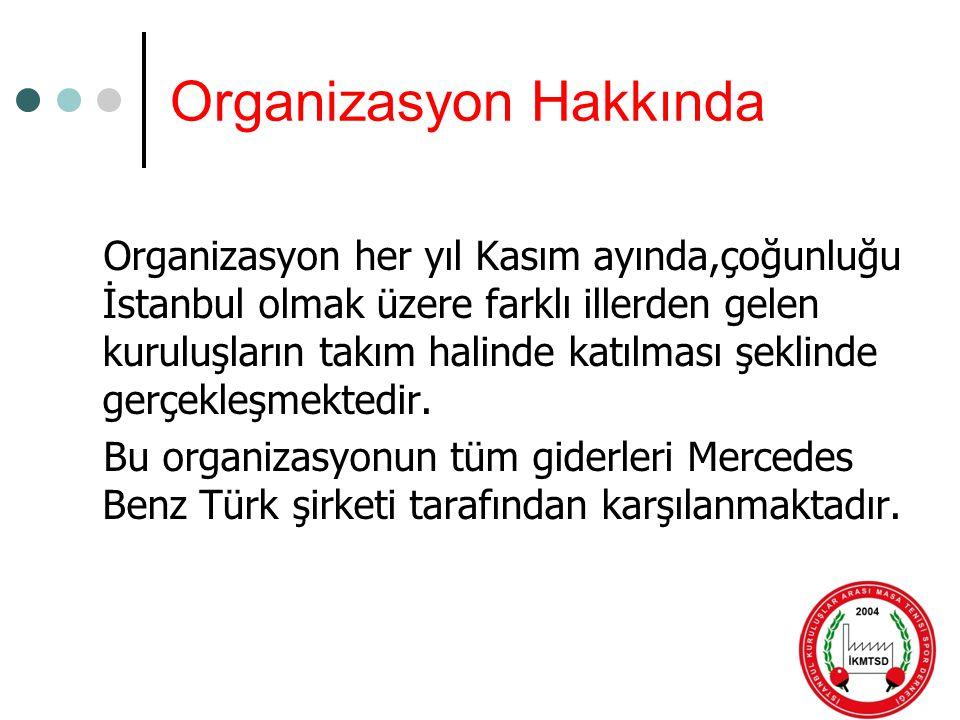 Organizasyon Hakkında Organizasyon her yıl Kasım ayında,çoğunluğu İstanbul olmak üzere farklı illerden gelen kuruluşların takım halinde katılması şekl