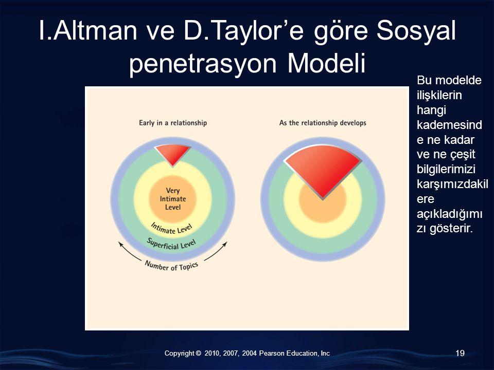 Copyright © 2010, 2007, 2004 Pearson Education, Inc I.Altman ve D.Taylor'e göre Sosyal penetrasyon Modeli 19 Bu modelde ilişkilerin hangi kademesind e