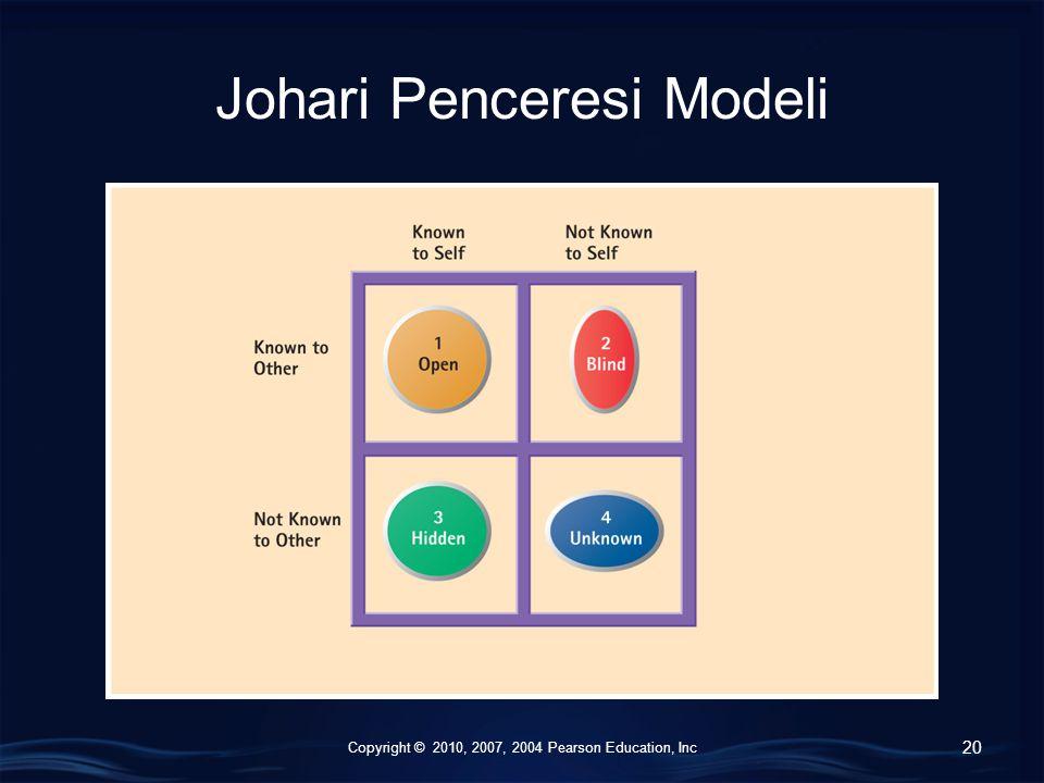 Copyright © 2010, 2007, 2004 Pearson Education, Inc Johari Penceresi Modeli 20