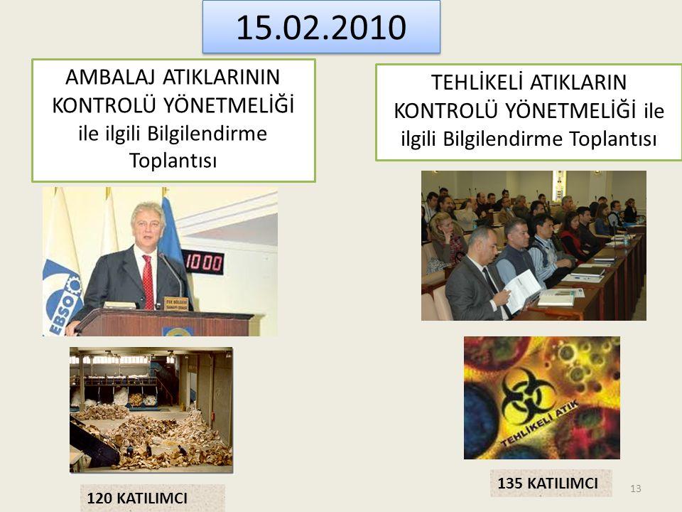 15.02.2010 AMBALAJ ATIKLARININ KONTROLÜ YÖNETMELİĞİ ile ilgili Bilgilendirme Toplantısı TEHLİKELİ ATIKLARIN KONTROLÜ YÖNETMELİĞİ ile ilgili Bilgilendi