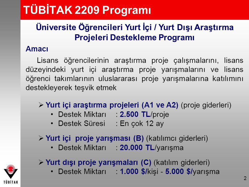 Üniversite Öğrencileri Yurt İçi / Yurt Dışı Araştırma Projeleri Destekleme Programı Amacı Lisans öğrencilerinin araştırma proje çalışmalarını, lisans