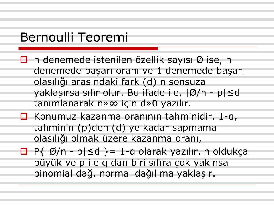 Bernoulli Teoremi  n denemede istenilen özellik sayısı Ø ise, n denemede başarı oranı ve 1 denemede başarı olasılığı arasındaki fark (d) n sonsuza ya