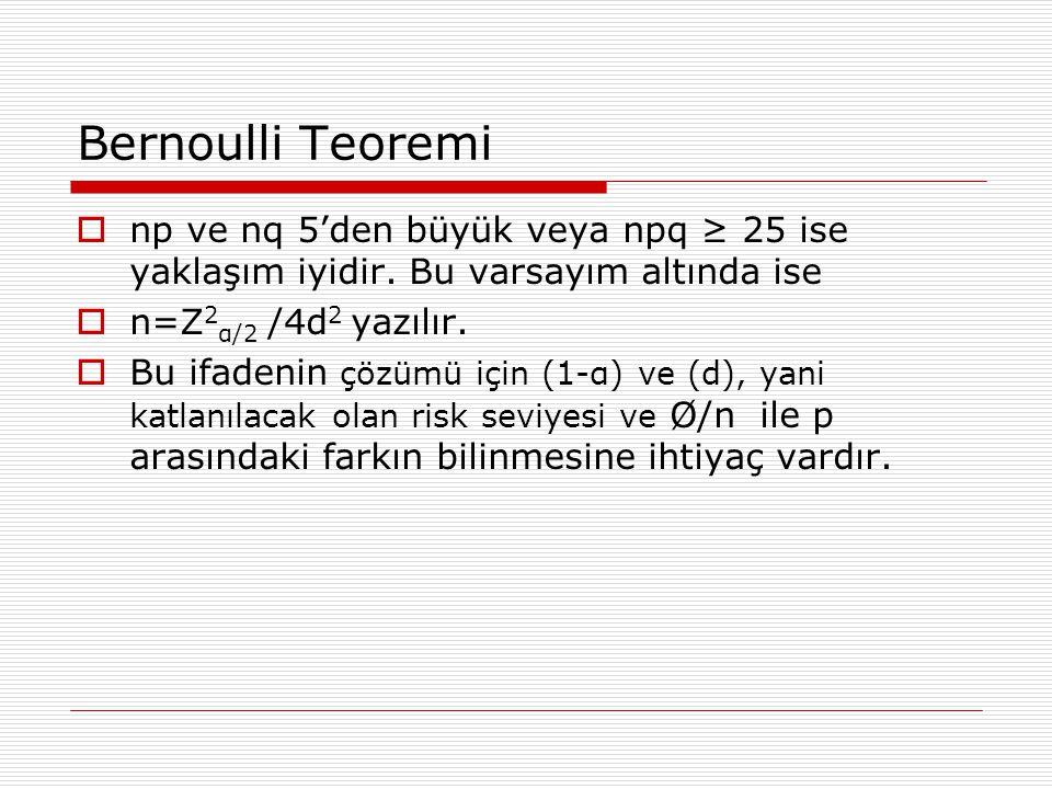 Bernoulli Teoremi  np ve nq 5'den büyük veya npq ≥ 25 ise yaklaşım iyidir. Bu varsayım altında ise  n=Z 2 α/2 /4d 2 yazılır.  Bu ifadenin çözümü iç