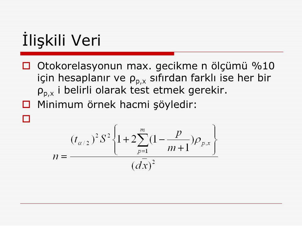 İlişkili Veri  Otokorelasyonun max. gecikme n ölçümü %10 için hesaplanır ve ρ p,x sıfırdan farklı ise her bir ρ p,x i belirli olarak test etmek gerek