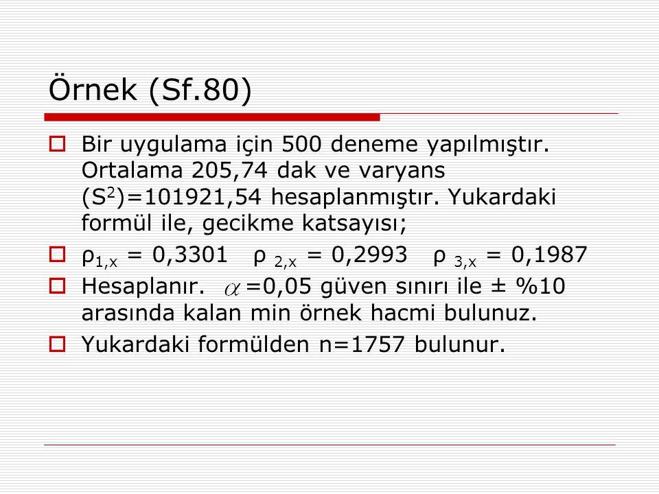 Örnek (Sf.80)  Bir uygulama için 500 deneme yapılmıştır. Ortalama 205,74 dak ve varyans (S 2 )=101921,54 hesaplanmıştır. Yukardaki formül ile, gecikm