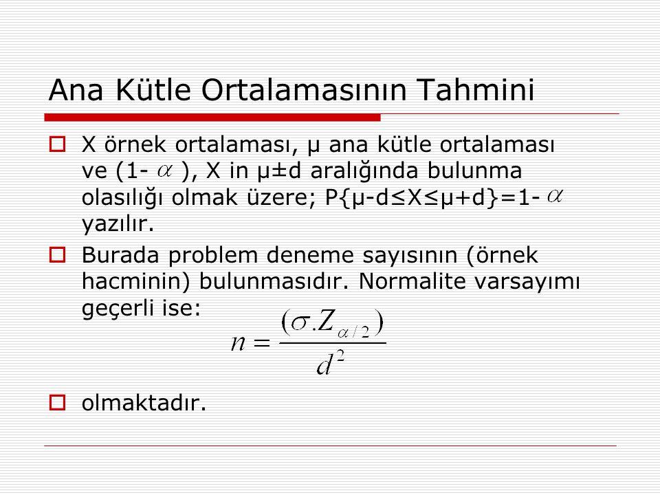 Ana Kütle Ortalamasının Tahmini  X örnek ortalaması, μ ana kütle ortalaması ve (1- ), X in μ±d aralığında bulunma olasılığı olmak üzere; P{μ-d≤X≤μ+d}