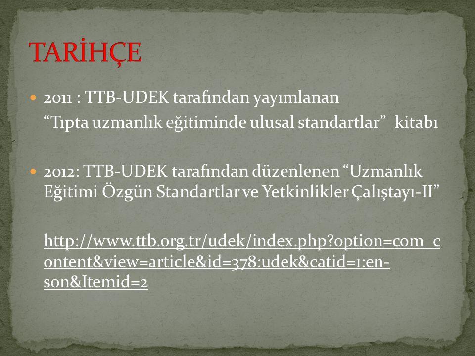 """2011 : TTB-UDEK tarafından yayımlanan """"Tıpta uzmanlık eğitiminde ulusal standartlar"""" kitabı 2012: TTB-UDEK tarafından düzenlenen """"Uzmanlık Eğitimi Özg"""