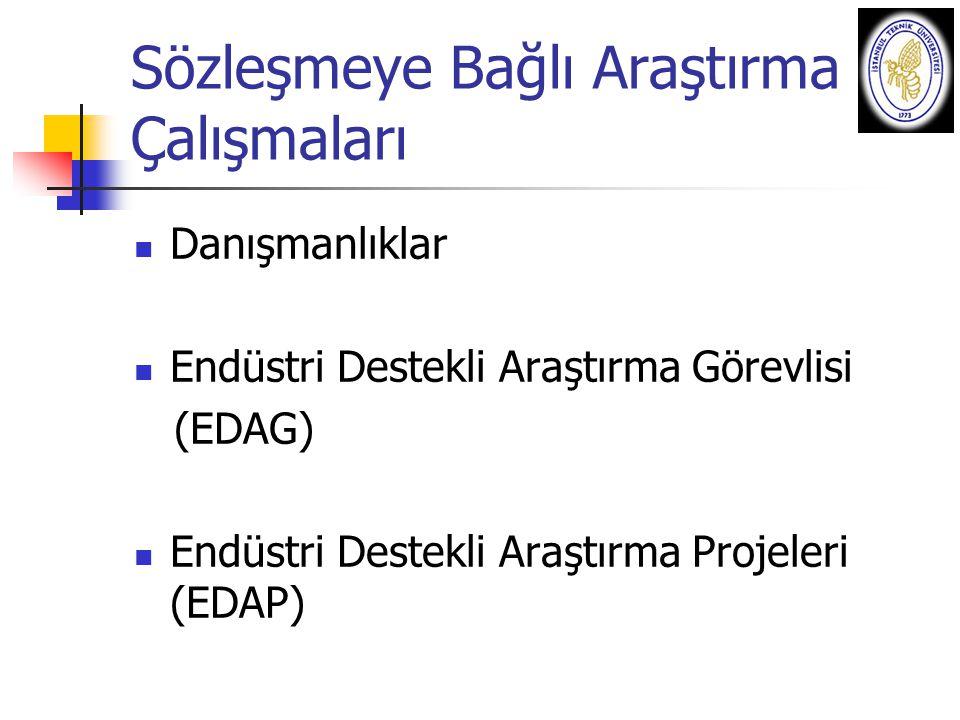 Sözleşmeye Bağlı Araştırma Çalışmaları Danışmanlıklar Endüstri Destekli Araştırma Görevlisi (EDAG) Endüstri Destekli Araştırma Projeleri (EDAP)