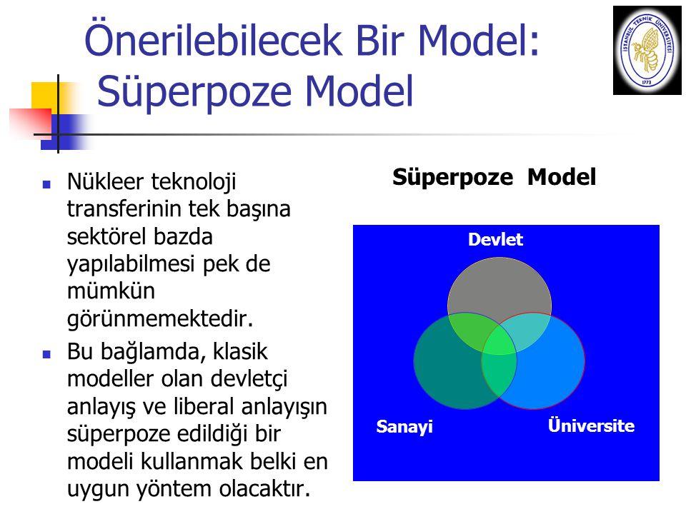 Önerilebilecek Bir Model: Süperpoze Model Nükleer teknoloji transferinin tek başına sektörel bazda yapılabilmesi pek de mümkün görünmemektedir. Bu bağ