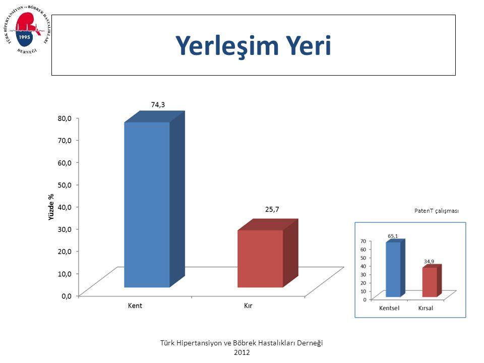 Türk Hipertansiyon ve Böbrek Hastalıkları Derneği 2012 Yerleşim Yeri PatenT çalışması