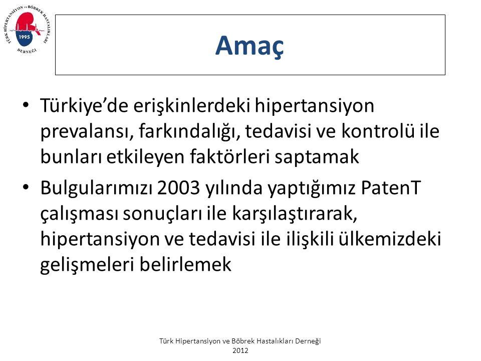 Türk Hipertansiyon ve Böbrek Hastalıkları Derneği 2012 Amaç Türkiye'de erişkinlerdeki hipertansiyon prevalansı, farkındalığı, tedavisi ve kontrolü ile