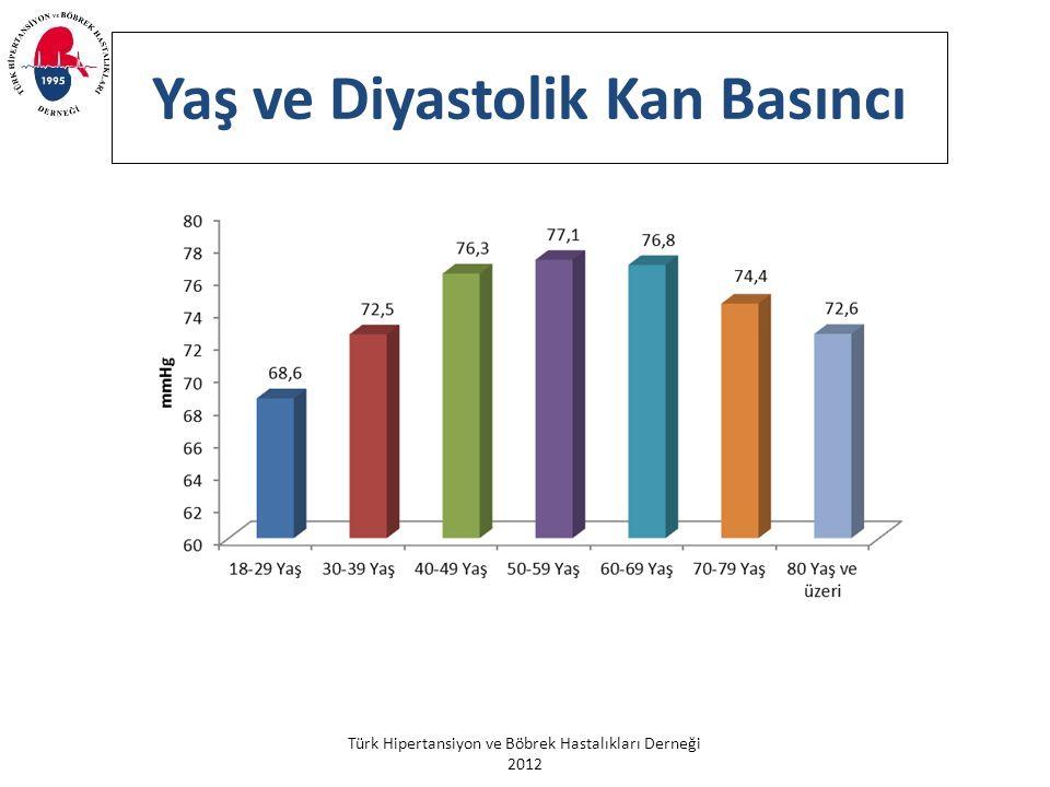 Türk Hipertansiyon ve Böbrek Hastalıkları Derneği 2012 Yaş ve Diyastolik Kan Basıncı
