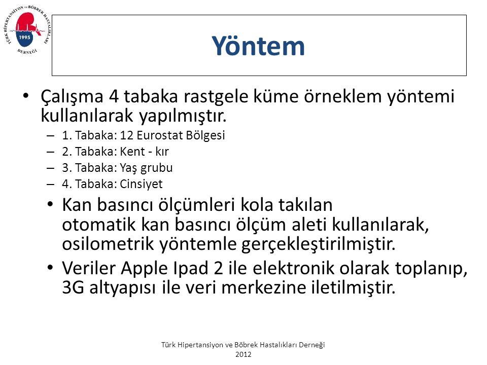 Türk Hipertansiyon ve Böbrek Hastalıkları Derneği 2012 Yöntem Çalışma 4 tabaka rastgele küme örneklem yöntemi kullanılarak yapılmıştır. – 1. Tabaka: 1