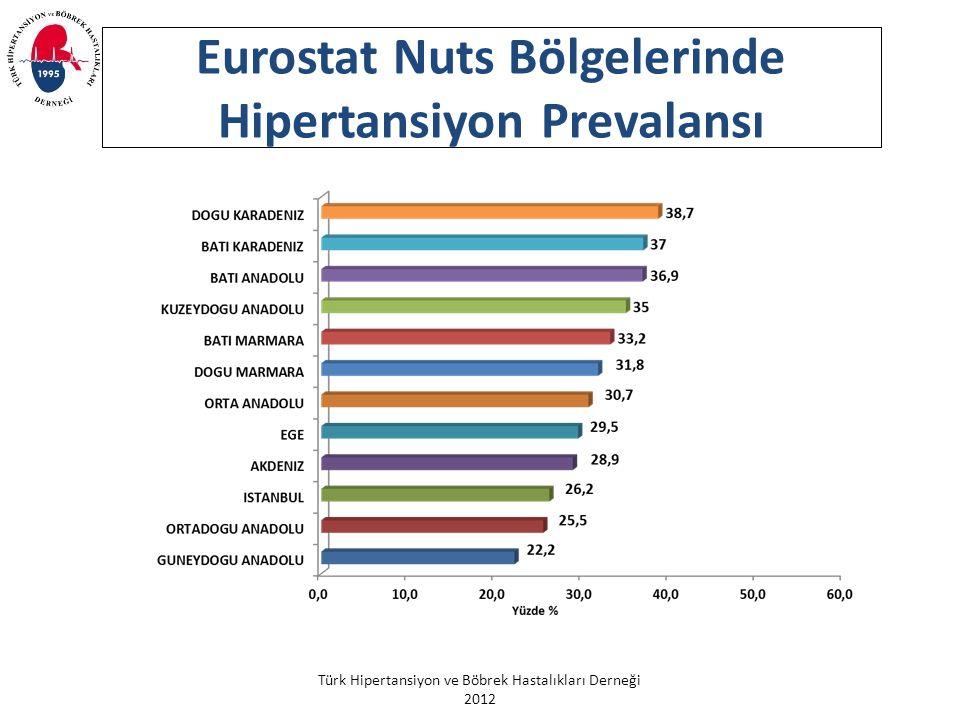 Türk Hipertansiyon ve Böbrek Hastalıkları Derneği 2012 Eurostat Nuts Bölgelerinde Hipertansiyon Prevalansı