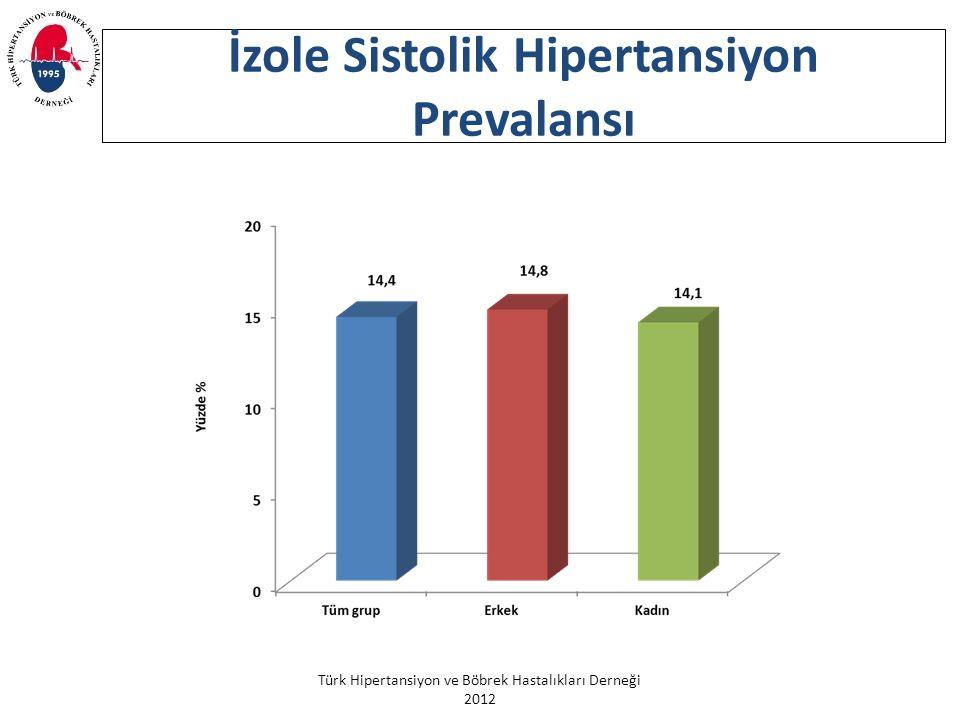 Türk Hipertansiyon ve Böbrek Hastalıkları Derneği 2012 İzole Sistolik Hipertansiyon Prevalansı
