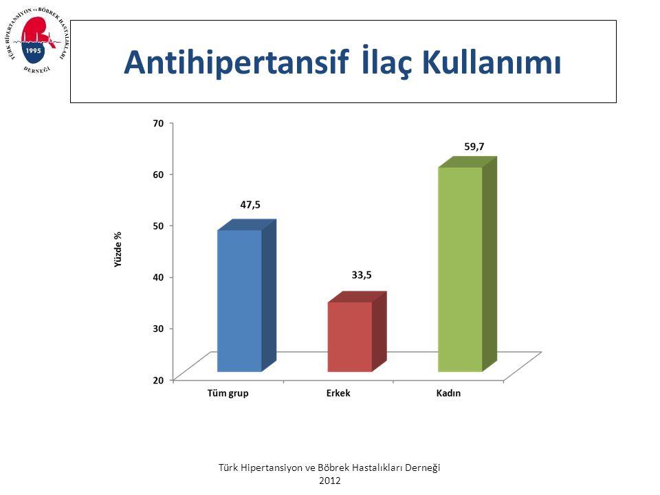 Türk Hipertansiyon ve Böbrek Hastalıkları Derneği 2012 Antihipertansif İlaç Kullanımı