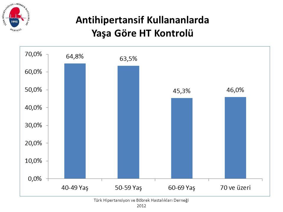 Türk Hipertansiyon ve Böbrek Hastalıkları Derneği 2012 Antihipertansif Kullananlarda Yaşa Göre HT Kontrolü
