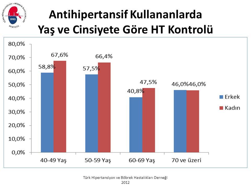 Türk Hipertansiyon ve Böbrek Hastalıkları Derneği 2012 Antihipertansif Kullananlarda Yaş ve Cinsiyete Göre HT Kontrolü