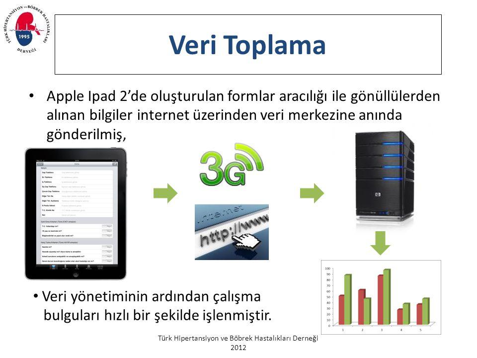 Türk Hipertansiyon ve Böbrek Hastalıkları Derneği 2012 Veri Toplama Apple Ipad 2'de oluşturulan formlar aracılığı ile gönüllülerden alınan bilgiler internet üzerinden veri merkezine anında gönderilmiş, Veri yönetiminin ardından çalışma bulguları hızlı bir şekilde işlenmiştir.