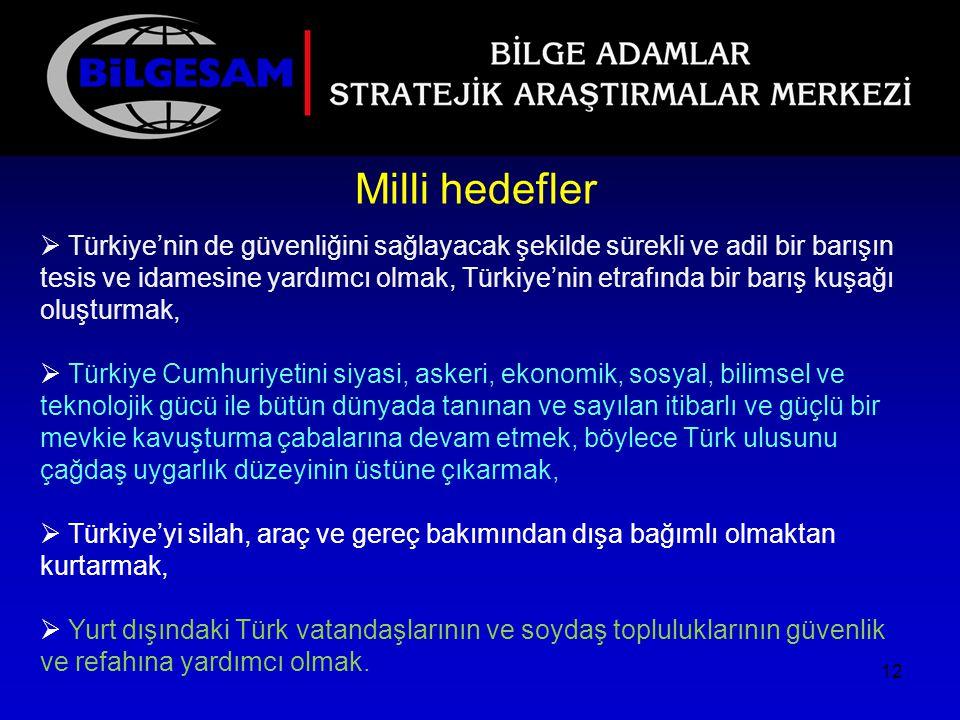 Milli hedefler  Türkiye'nin de güvenliğini sağlayacak şekilde sürekli ve adil bir barışın tesis ve idamesine yardımcı olmak, Türkiye'nin etrafında bi