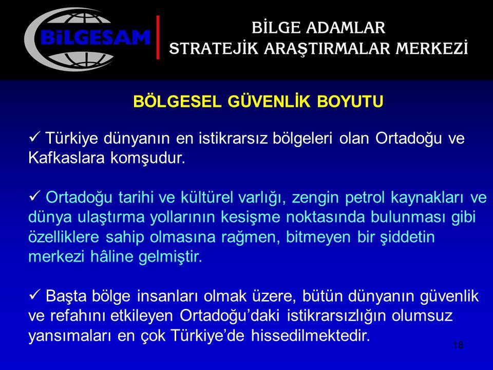 BÖLGESEL GÜVENLİK BOYUTU Türkiye dünyanın en istikrarsız bölgeleri olan Ortadoğu ve Kafkaslara komşudur. Ortadoğu tarihi ve kültürel varlığı, zengin p
