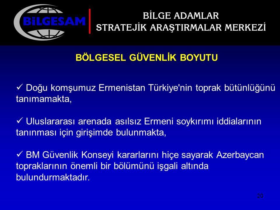 BÖLGESEL GÜVENLİK BOYUTU Doğu komşumuz Ermenistan Türkiye'nin toprak bütünlüğünü tanımamakta, Uluslararası arenada asılsız Ermeni soykırımı iddiaların