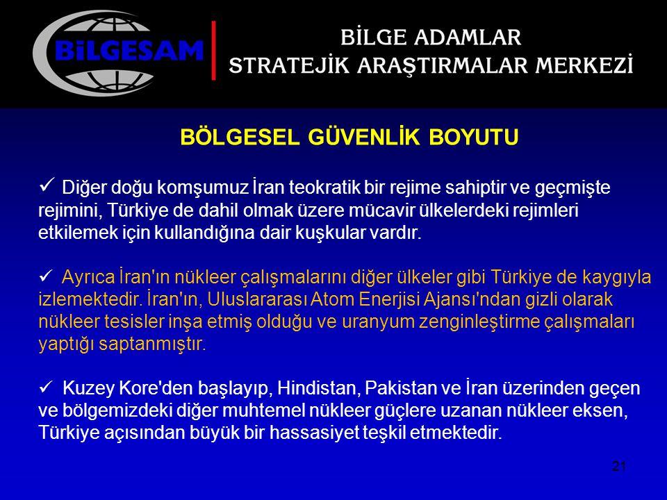 BÖLGESEL GÜVENLİK BOYUTU Diğer doğu komşumuz İran teokratik bir rejime sahiptir ve geçmişte rejimini, Türkiye de dahil olmak üzere mücavir ülkelerdeki