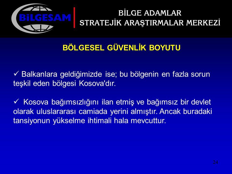 BÖLGESEL GÜVENLİK BOYUTU Balkanlara geldiğimizde ise; bu bölgenin en fazla sorun teşkil eden bölgesi Kosova'dır. Kosova bağımsızlığını ilan etmiş ve b