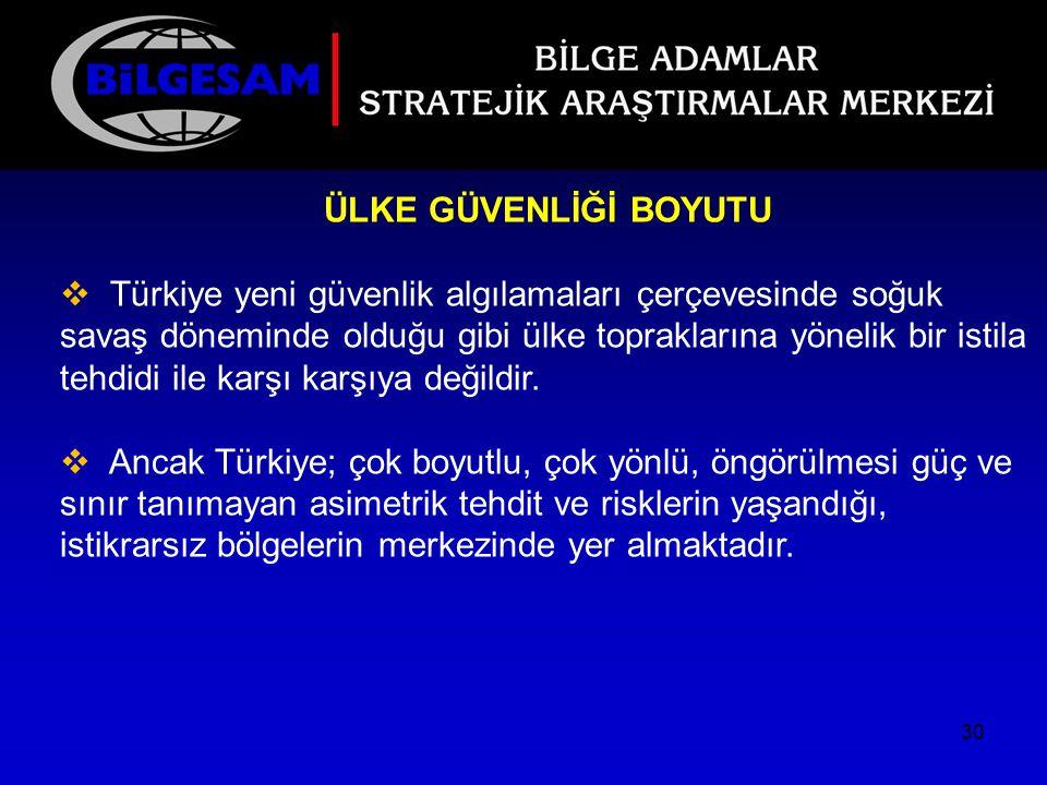 ÜLKE GÜVENLİĞİ BOYUTU  Türkiye yeni güvenlik algılamaları çerçevesinde soğuk savaş döneminde olduğu gibi ülke topraklarına yönelik bir istila tehdidi