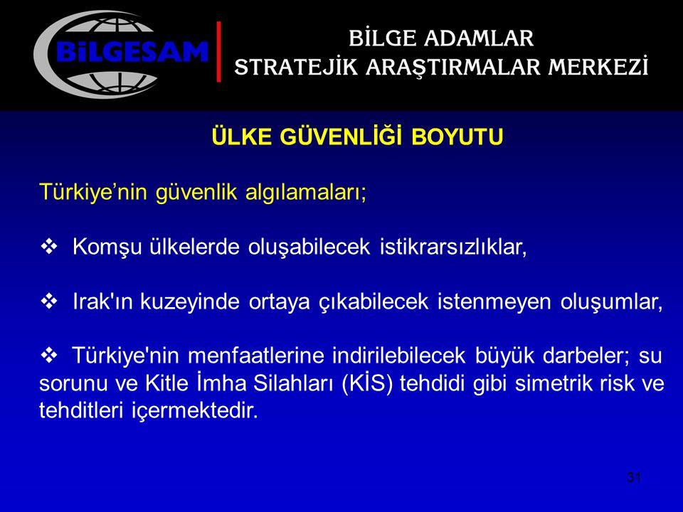 ÜLKE GÜVENLİĞİ BOYUTU Türkiye'nin güvenlik algılamaları;  Komşu ülkelerde oluşabilecek istikrarsızlıklar,  Irak'ın kuzeyinde ortaya çıkabilecek iste