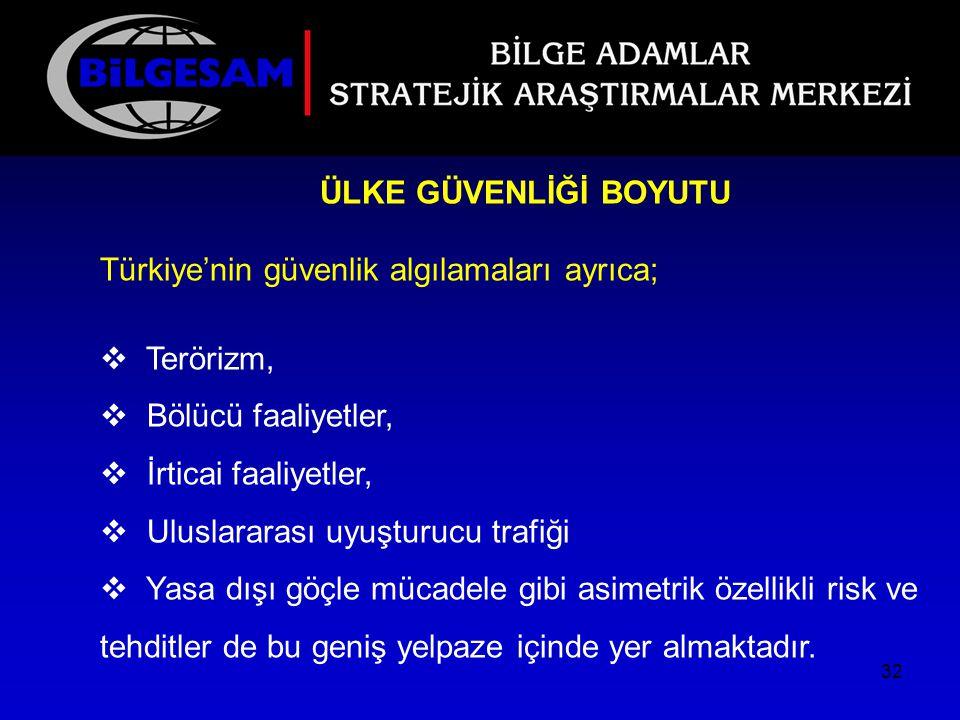 ÜLKE GÜVENLİĞİ BOYUTU Türkiye'nin güvenlik algılamaları ayrıca;  Terörizm,  Bölücü faaliyetler,  İrticai faaliyetler,  Uluslararası uyuşturucu tra