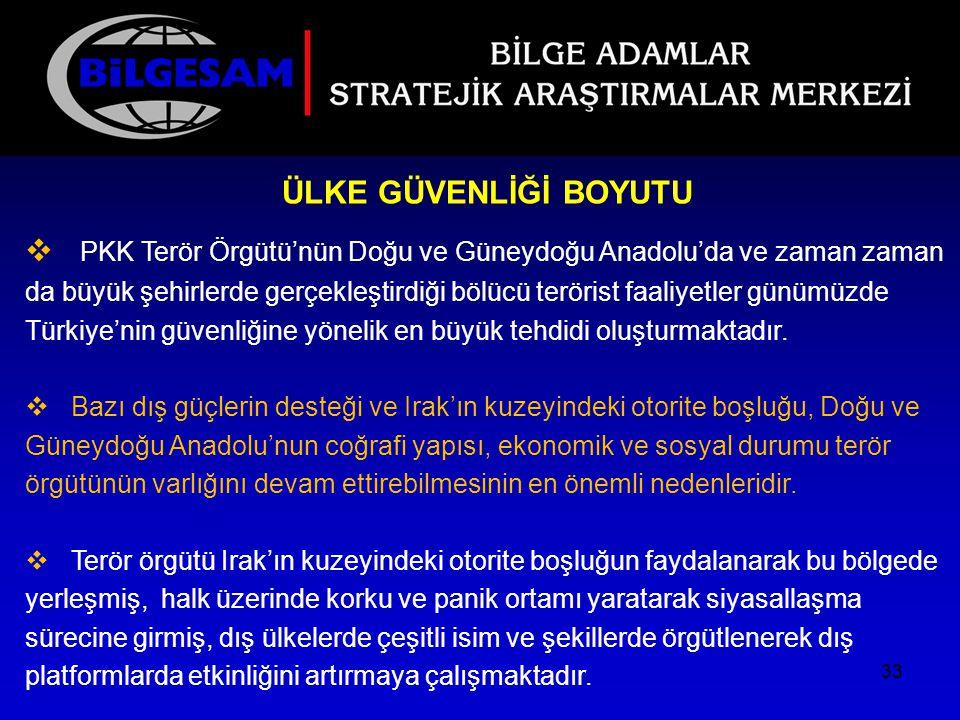 ÜLKE GÜVENLİĞİ BOYUTU  PKK Terör Örgütü'nün Doğu ve Güneydoğu Anadolu'da ve zaman zaman da büyük şehirlerde gerçekleştirdiği bölücü terörist faaliyet