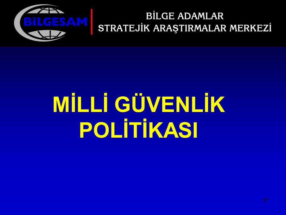 MİLLİ GÜVENLİK POLİTİKASI 37