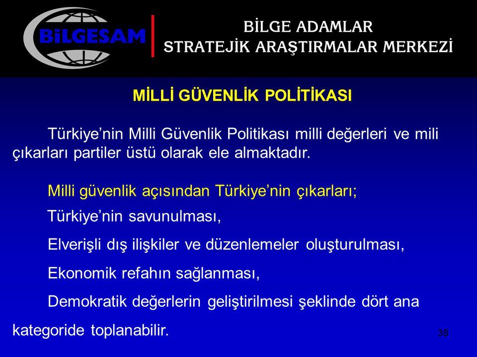 MİLLİ GÜVENLİK POLİTİKASI Türkiye'nin Milli Güvenlik Politikası milli değerleri ve mili çıkarları partiler üstü olarak ele almaktadır. Milli güvenlik