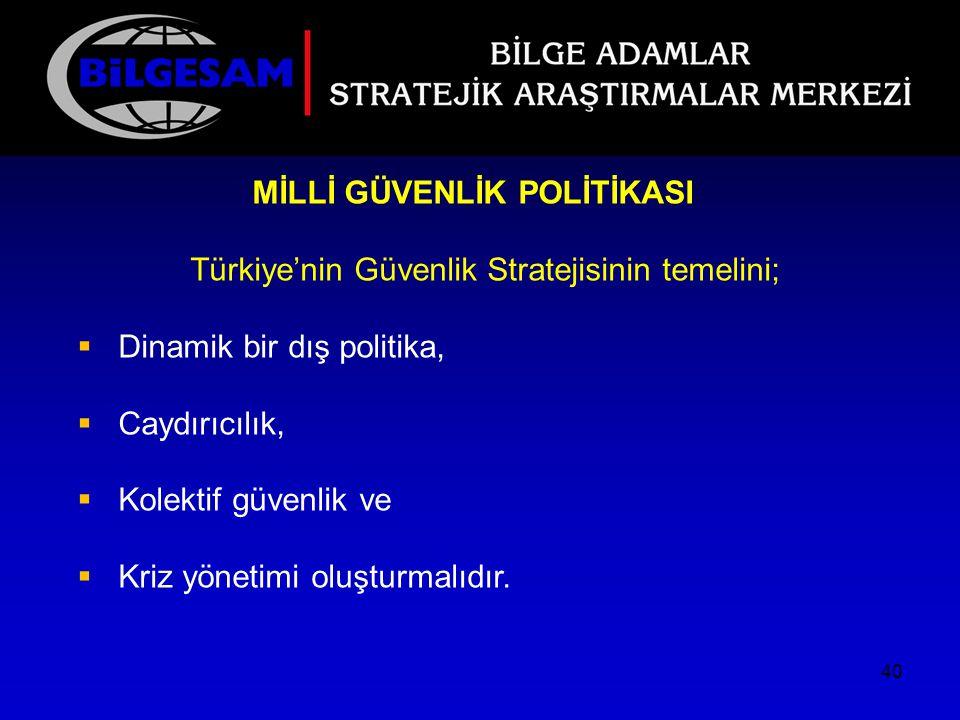MİLLİ GÜVENLİK POLİTİKASI Türkiye'nin Güvenlik Stratejisinin temelini;  Dinamik bir dış politika,  Caydırıcılık,  Kolektif güvenlik ve  Kriz yönet