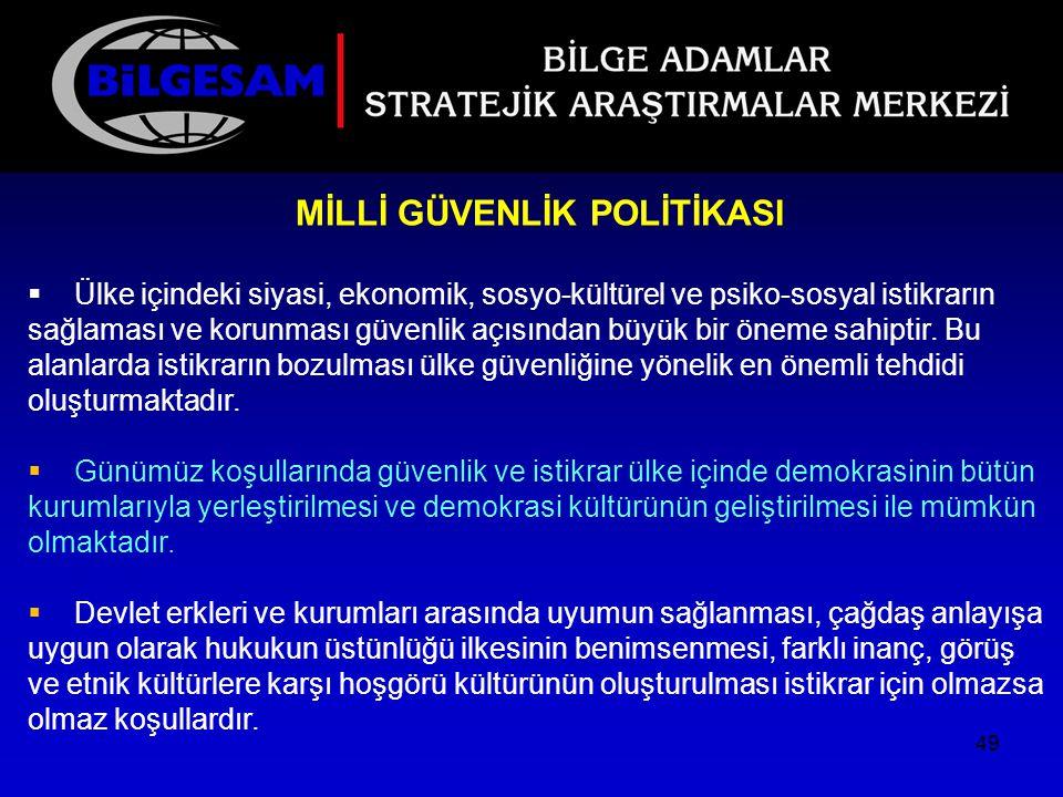 MİLLİ GÜVENLİK POLİTİKASI  Ülke içindeki siyasi, ekonomik, sosyo-kültürel ve psiko-sosyal istikrarın sağlaması ve korunması güvenlik açısından büyük