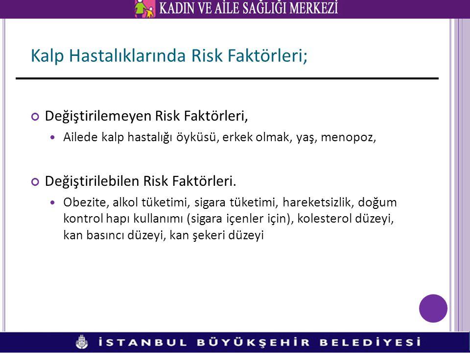 Kalp Hastalıklarında Risk Faktörleri; Değiştirilemeyen Risk Faktörleri, Ailede kalp hastalığı öyküsü, erkek olmak, yaş, menopoz, Değiştirilebilen Risk