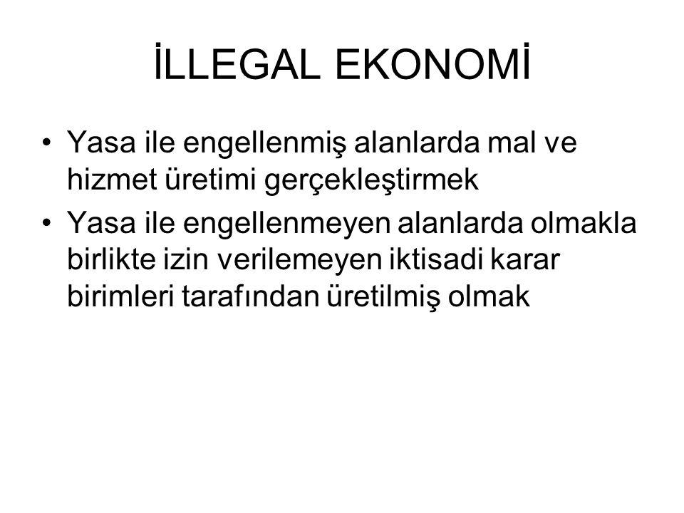İLLEGAL EKONOMİ Yasa ile engellenmiş alanlarda mal ve hizmet üretimi gerçekleştirmek Yasa ile engellenmeyen alanlarda olmakla birlikte izin verilemeyen iktisadi karar birimleri tarafından üretilmiş olmak