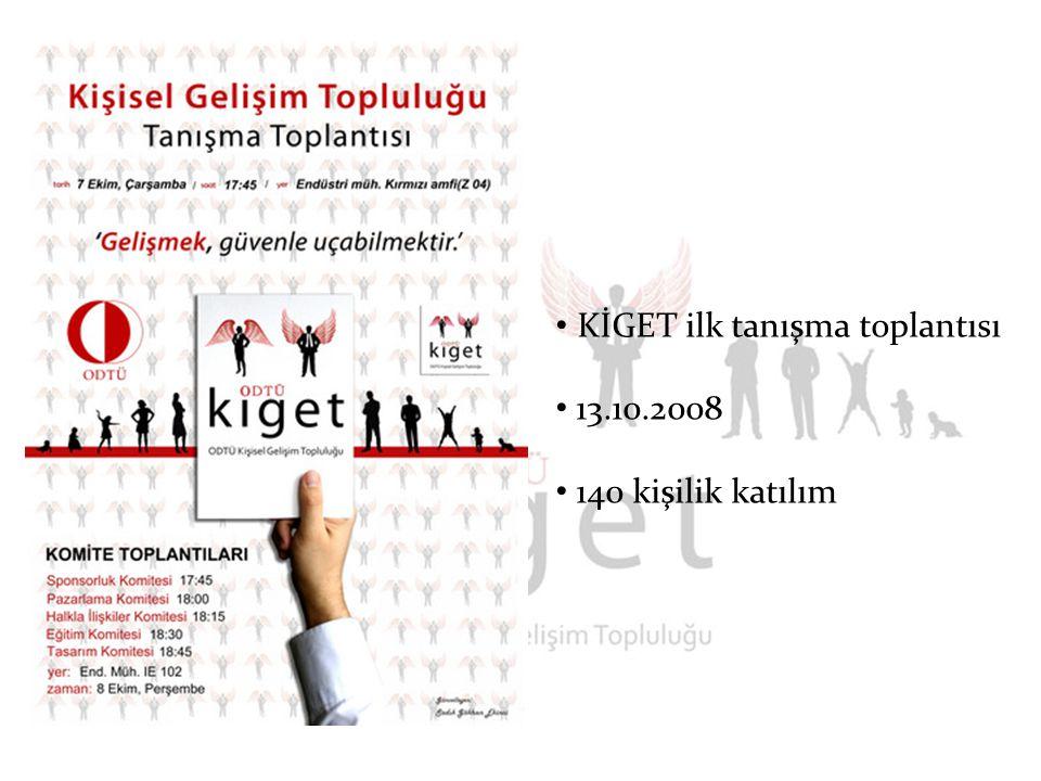 KİGET ilk tanışma toplantısı 13.10.2008 140 kişilik katılım