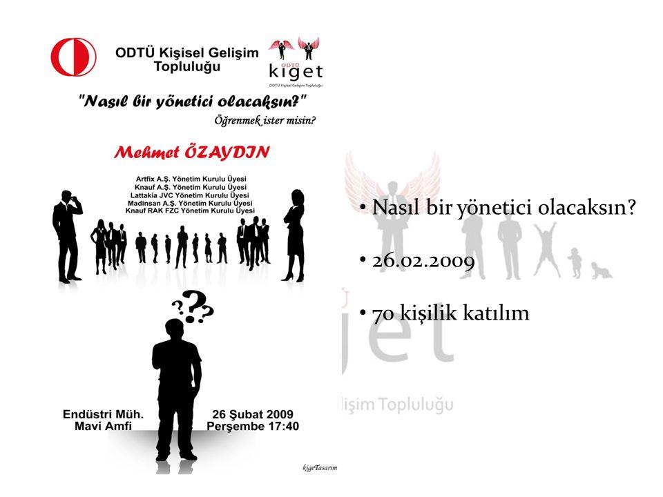 Nasıl bir yönetici olacaksın? 26.02.2009 70 kişilik katılım