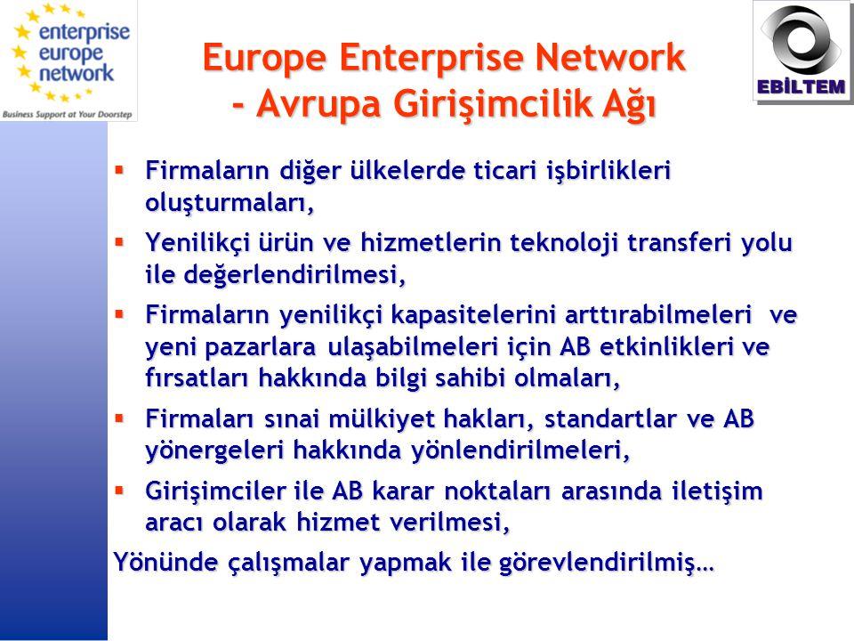 Europe Enterprise Network - Avrupa Girişimcilik Ağı  Firmaların diğer ülkelerde ticari işbirlikleri oluşturmaları,  Yenilikçi ürün ve hizmetlerin teknoloji transferi yolu ile değerlendirilmesi,  Firmaların yenilikçi kapasitelerini arttırabilmeleri ve yeni pazarlara ulaşabilmeleri için AB etkinlikleri ve fırsatları hakkında bilgi sahibi olmaları,  Firmaları sınai mülkiyet hakları, standartlar ve AB yönergeleri hakkında yönlendirilmeleri,  Girişimciler ile AB karar noktaları arasında iletişim aracı olarak hizmet verilmesi, Yönünde çalışmalar yapmak ile görevlendirilmiş…
