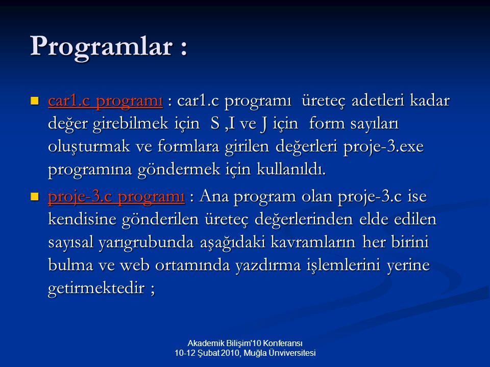 Akademik Bilişim 10 Konferansı 10-12 Şubat 2010, Muğla Ünviversitesi Programlar : car1.c programı : car1.c programı üreteç adetleri kadar değer girebilmek için S,I ve J için form sayıları oluşturmak ve formlara girilen değerleri proje-3.exe programına göndermek için kullanıldı.