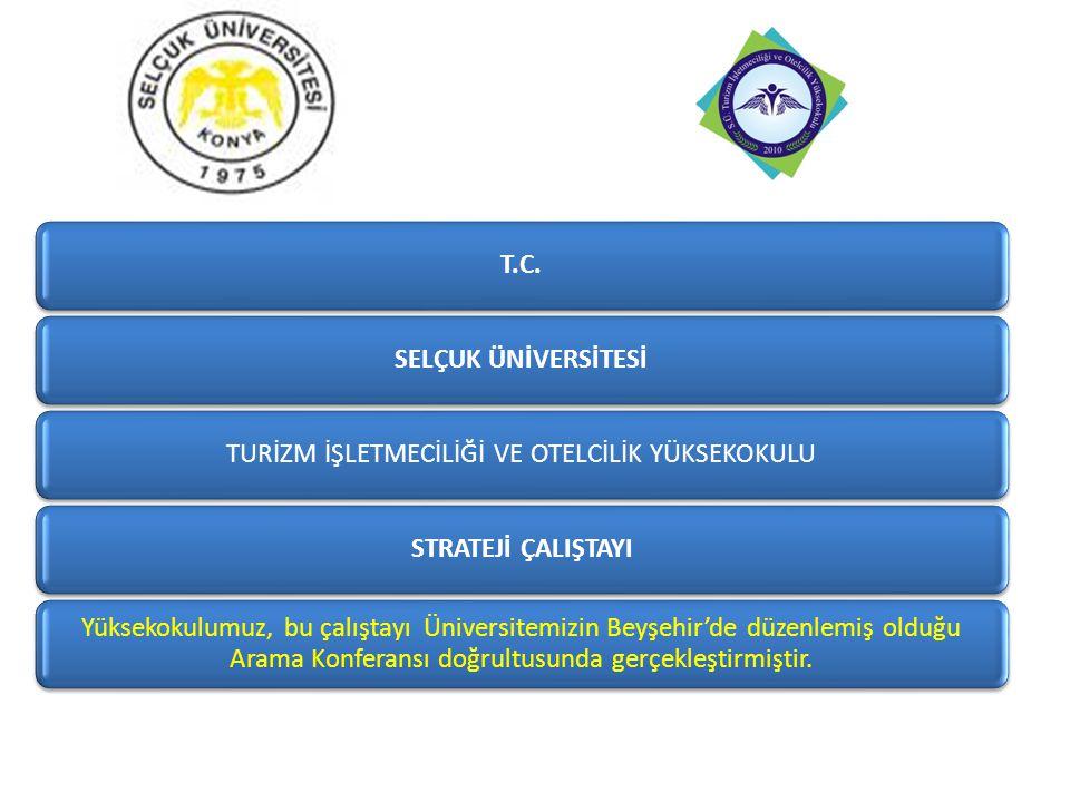 T.C.SELÇUK ÜNİVERSİTESİTURİZM İŞLETMECİLİĞİ VE OTELCİLİK YÜKSEKOKULUSTRATEJİ ÇALIŞTAYI Yüksekokulumuz, bu çalıştayı Üniversitemizin Beyşehir'de düzenlemiş olduğu Arama Konferansı doğrultusunda gerçekleştirmiştir.