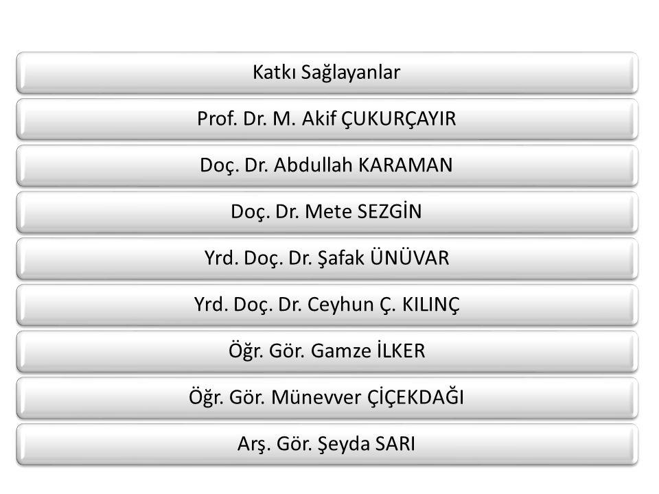 Katkı SağlayanlarProf. Dr. M. Akif ÇUKURÇAYIRDoç. Dr. Abdullah KARAMANDoç. Dr. Mete SEZGİNYrd. Doç. Dr. Şafak ÜNÜVARYrd. Doç. Dr. Ceyhun Ç. KILINÇÖğr.