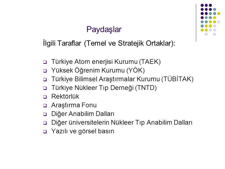 Paydaşlar İlgili Taraflar (Temel ve Stratejik Ortaklar):  Türkiye Atom enerjisi Kurumu (TAEK)  Yüksek Öğrenim Kurumu (YÖK)  Türkiye Bilimsel Araştı