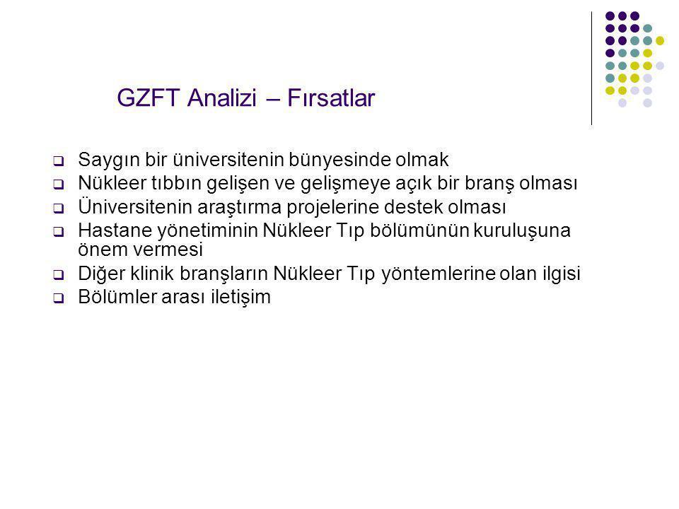 GZFT Analizi – Fırsatlar  Saygın bir üniversitenin bünyesinde olmak  Nükleer tıbbın gelişen ve gelişmeye açık bir branş olması  Üniversitenin araşt